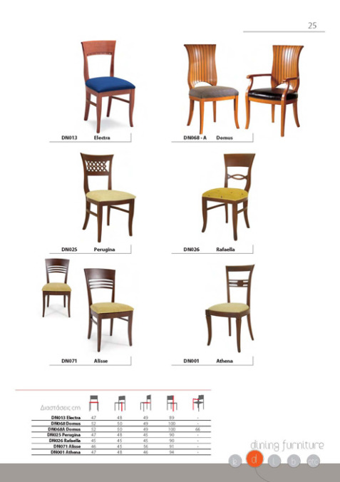 Klirco Furnishings Ltd Photos Page025
